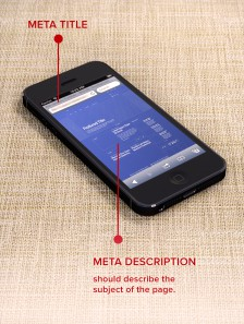 How metadata fits in to your website.