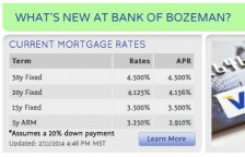 Mortgage Rate Summary
