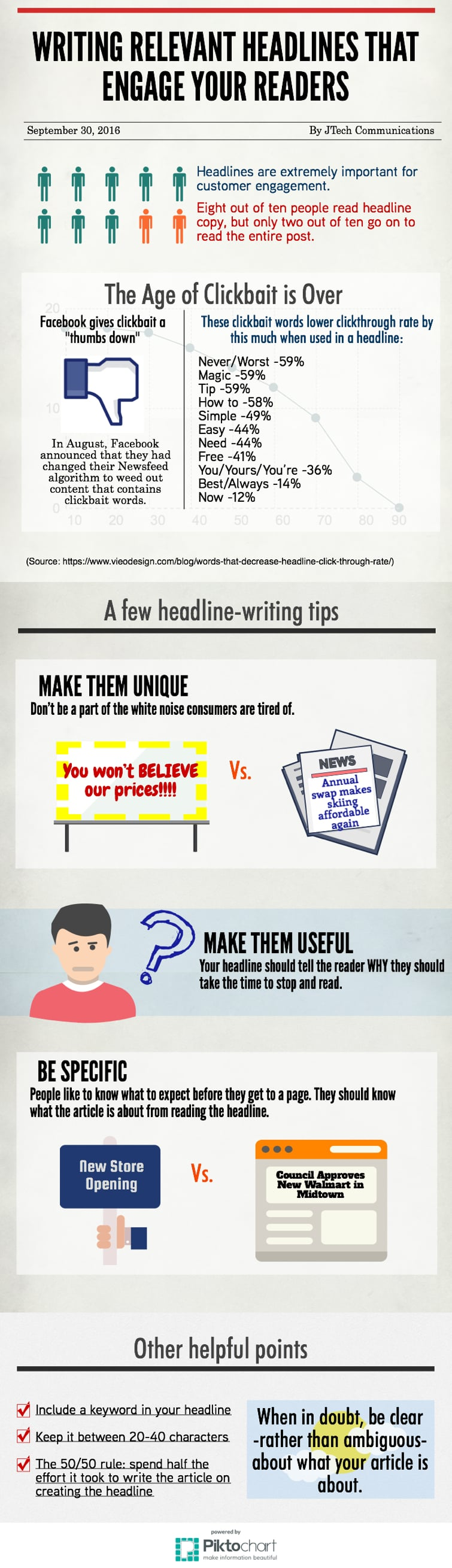 Tips for writing good headlines infographic.