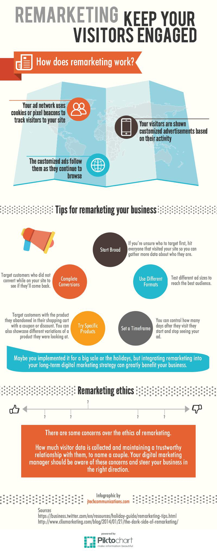 JTech remarketing infographic.