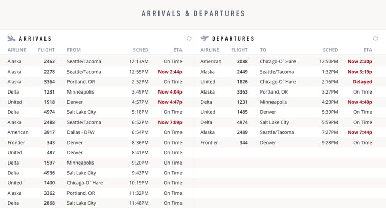 BZN arrivals and departures board.